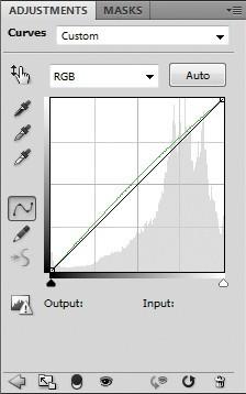 Современные методы составления композиции